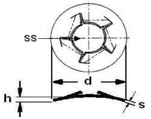 Araymond - Clips Pour Arbres-Ecrous - Shaft Clips-Nuts